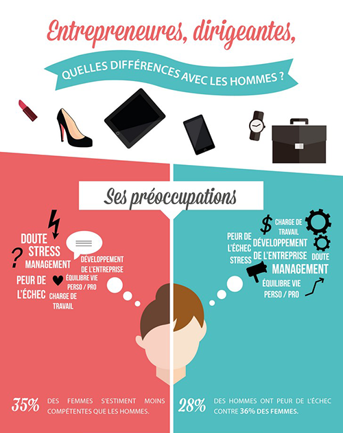 template infographie agence creads