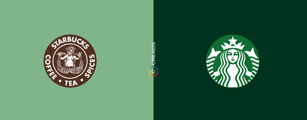 évolution logos de marques