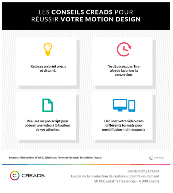comment créer une infographie agence creads