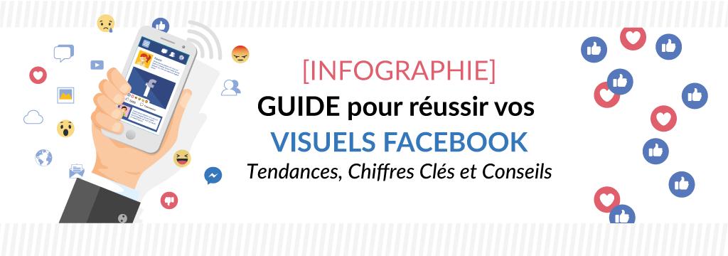 Guide pour réussir vos visuels Facebook : Tendances, chiffres clés et conseils