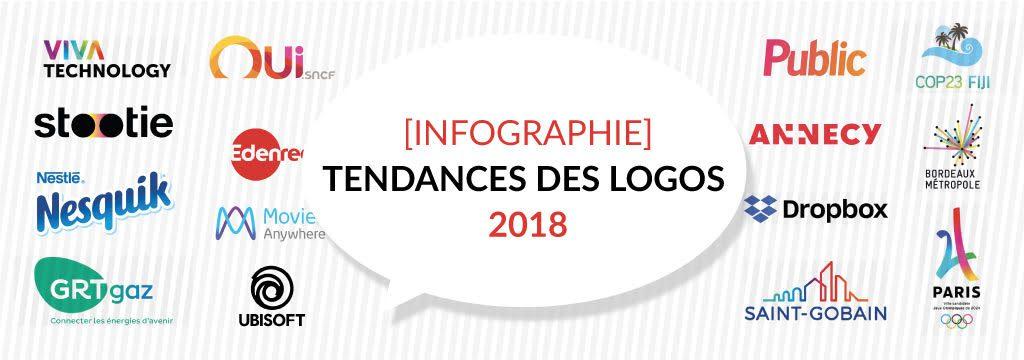 tendances des logos 2018