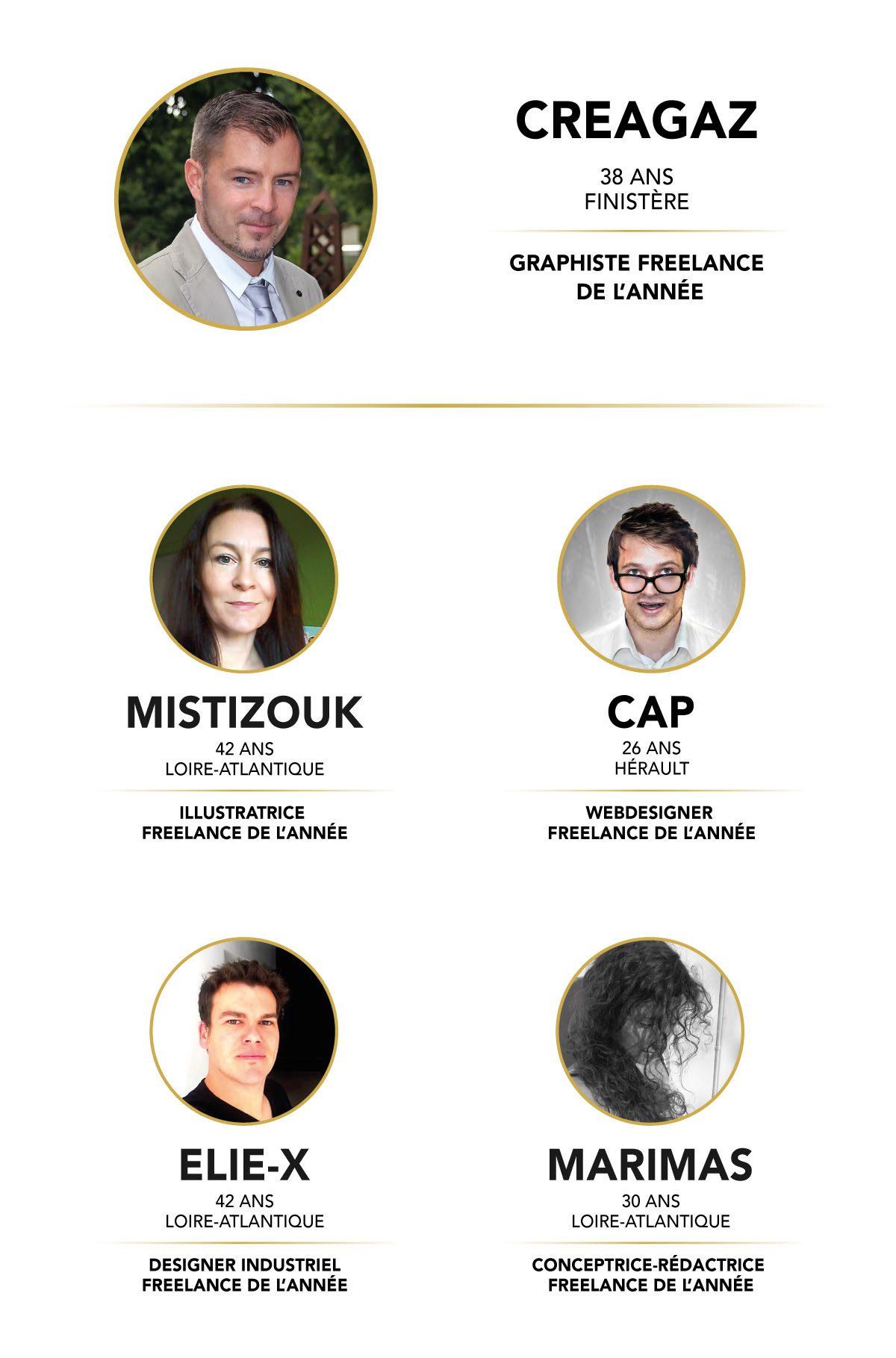 Découvrez les meilleurs créatifs français