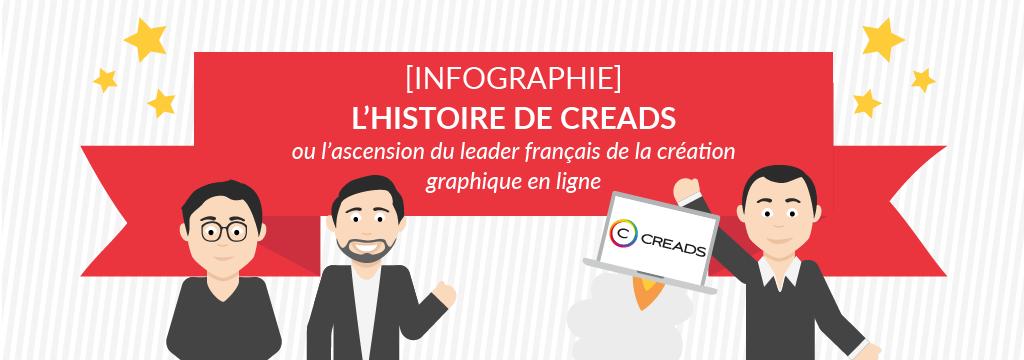 #HappyCreads : Revivez la Success Story de Creads en infographie !
