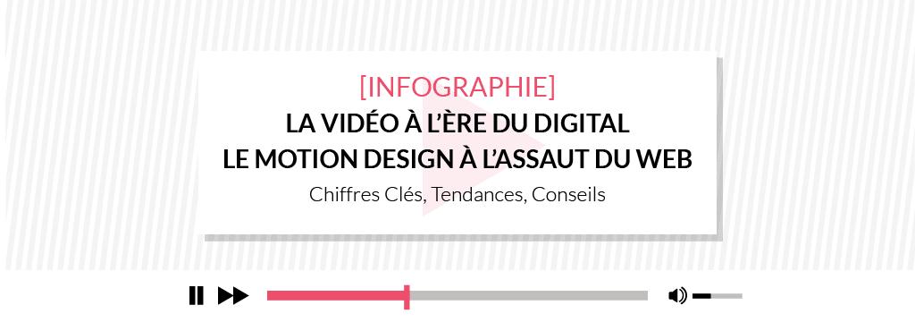 [Infographie] Le Motion Design à l'assaut du web by Creads