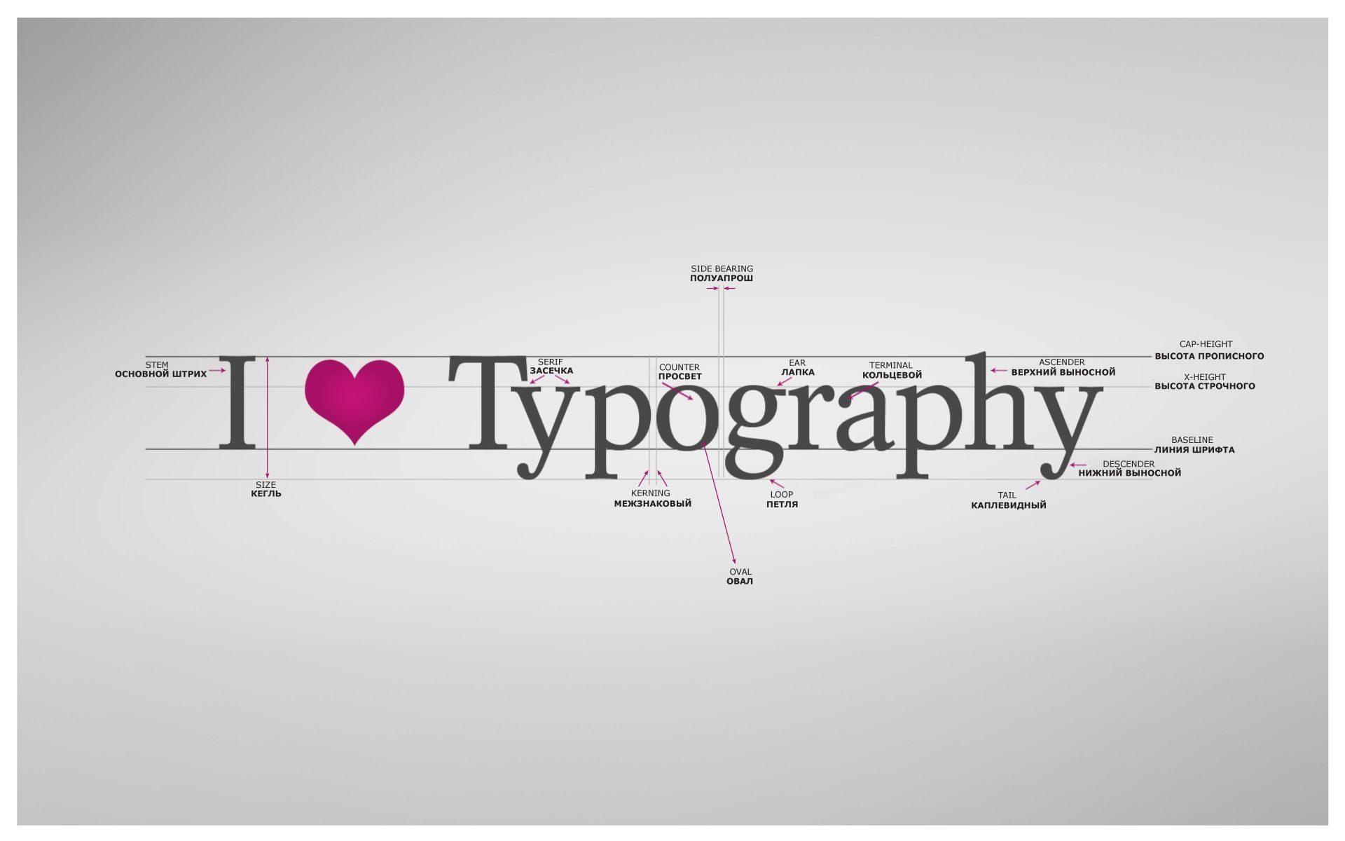 Comment trouver les bonnes typographies pour vos créations ?