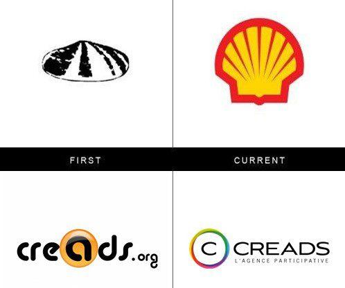 Evolution des logos en 100 ans d'histoire