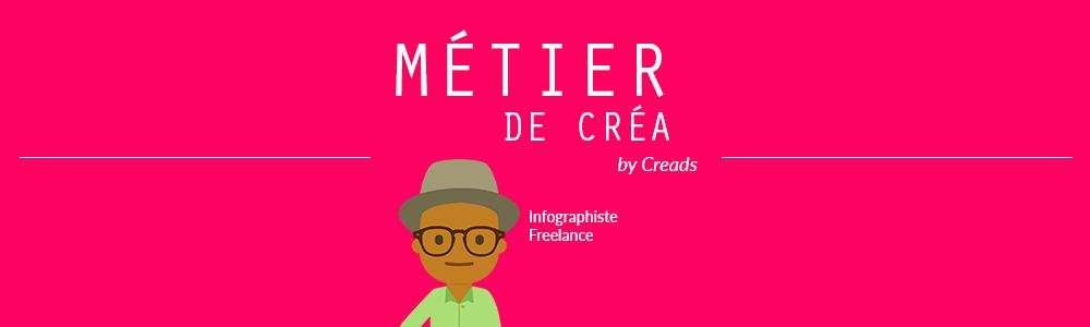 Métier de Créa : Comment travailler avec un Infographiste ?
