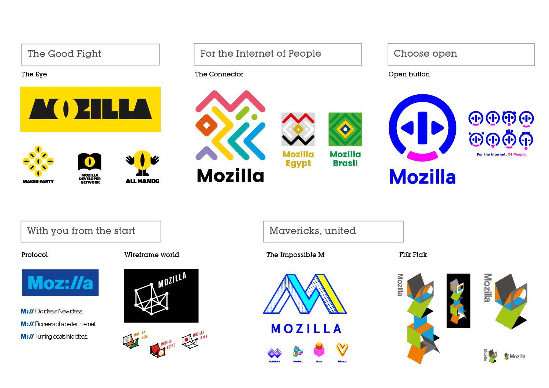 Décryptage du nouveau logo Mozilla : un hommage au web