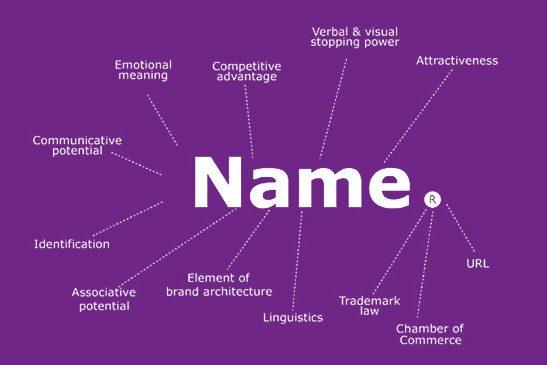 Brand naming process adelaide