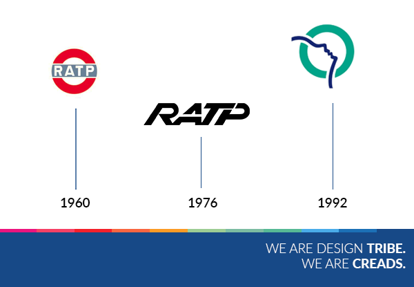 Décryptage du logo RATP : une carte stylisée de Paris