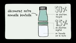 Packaging plastique recyclé Innocent agence creads